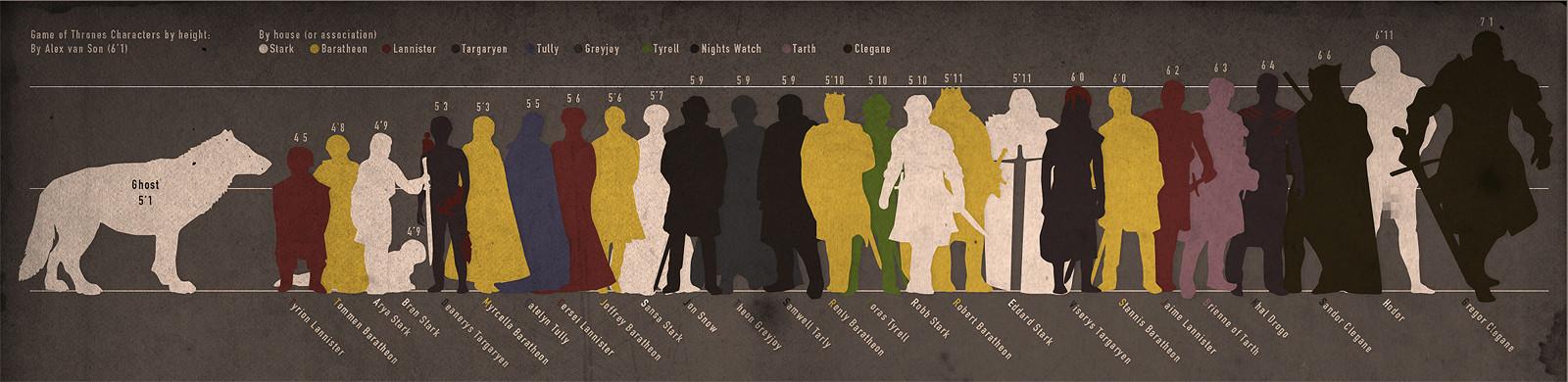 tamaño-de-los-personajes