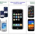 Demanda de Apple: gráfico en donde se supuestamente se muestra el cambio y parecido de los celulares de Samsung después del lanzamiento del iPhone.